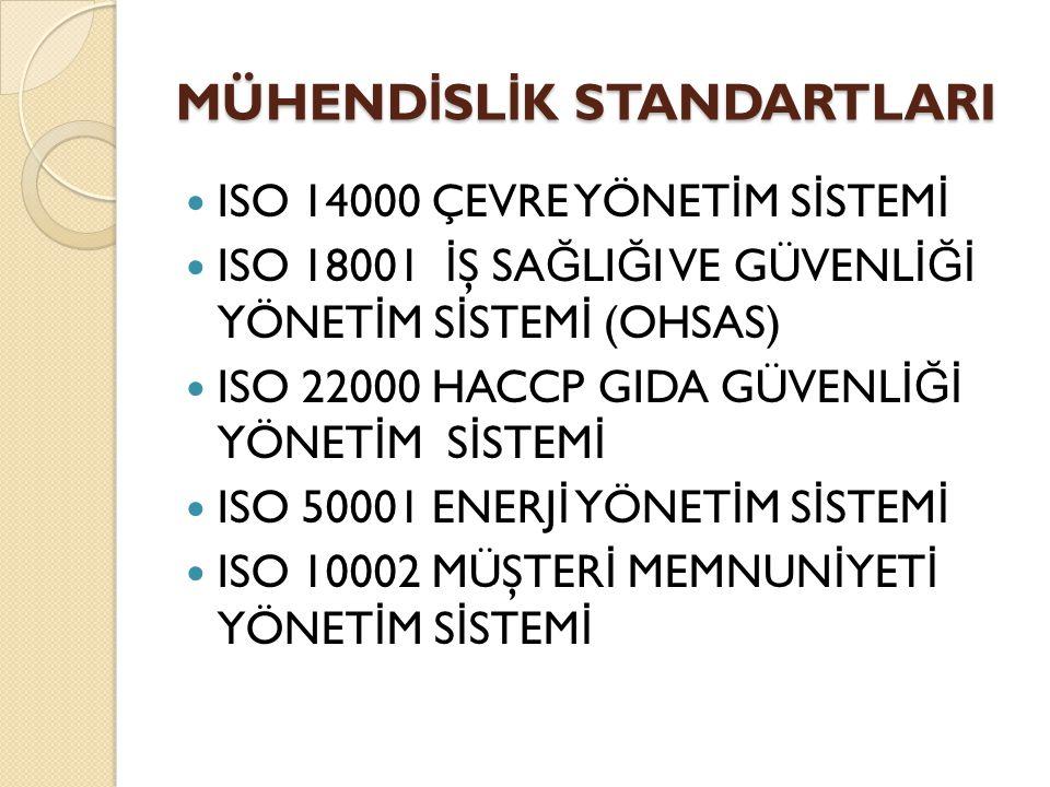 ISO 14000 ÇEVRE YÖNET İ M S İ STEM İ ISO 18001 İ Ş SA Ğ LI Ğ I VE GÜVENL İĞİ YÖNET İ M S İ STEM İ (OHSAS) ISO 22000 HACCP GIDA GÜVENL İĞİ YÖNET İ M S