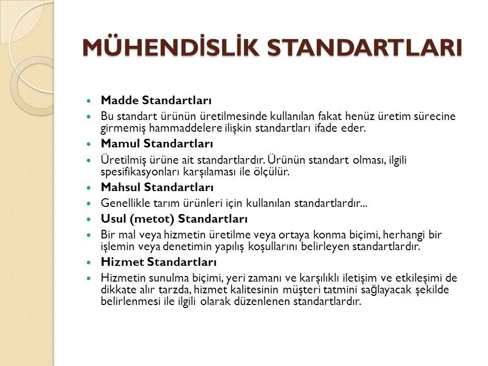 Madde Standartları Bu standart ürünün üretilmesinde kullanılan fakat henüz üretim sürecine girmemiş hammaddelere ilişkin standartları ifade eder. Mamu