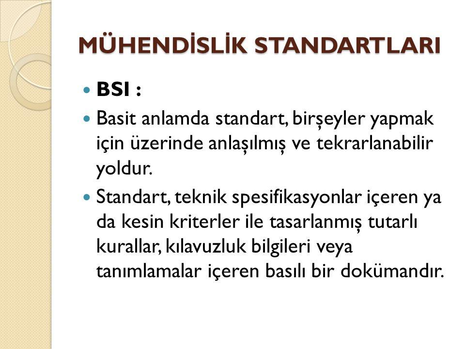 Standardizasyon ile ilgili ilk kayıtlar M.Ö.1700 yılına kadar uzanmaktadır.