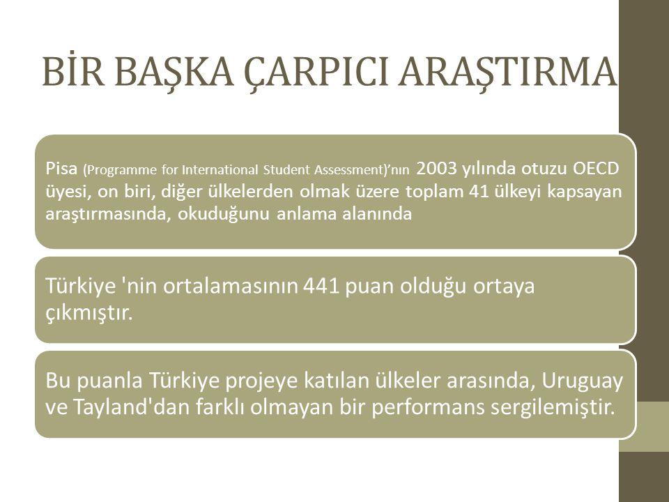 BİR BAŞKA ÇARPICI ARAŞTIRMA Pisa (Programme for International Student Assessment)'nın 2003 yılında otuzu OECD üyesi, on biri, diğer ülkelerden olmak üzere toplam 41 ülkeyi kapsayan araştırmasında, okuduğunu anlama alanında Türkiye nin ortalamasının 441 puan olduğu ortaya çıkmıştır.
