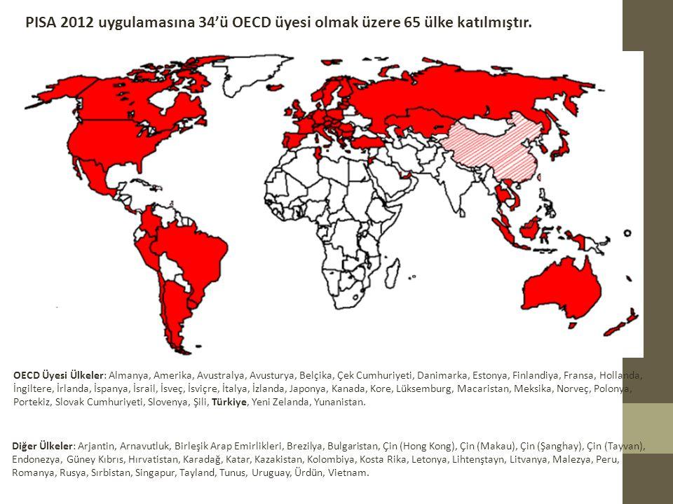 PISA 2012 uygulamasına 34'ü OECD üyesi olmak üzere 65 ülke katılmıştır.