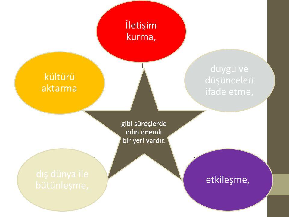 HALA O ÇARPICI ARAŞTIRMA araştırmada Türkiye, 35 ülke arasında 28.