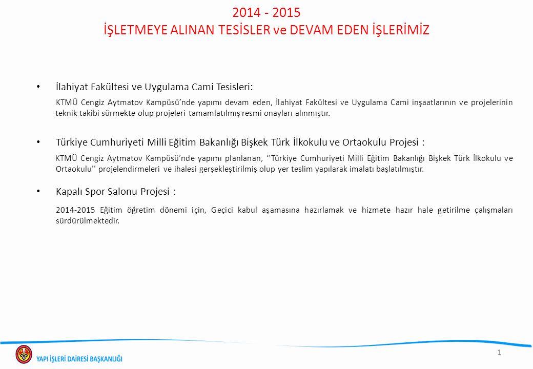 2014 - 2015 İŞLETMEYE ALINAN TESİSLER ve DEVAM EDEN İŞLERİMİZ 1 İlahiyat Fakültesi ve Uygulama Cami Tesisleri: KTMÜ Cengiz Aytmatov Kampüsü'nde yapımı