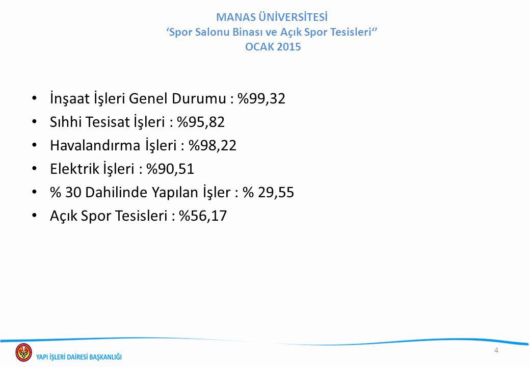 MANAS ÜNİVERSİTESİ 'Spor Salonu Binası ve Açık Spor Tesisleri'' OCAK 2015 4 İnşaat İşleri Genel Durumu : %99,32 Sıhhi Tesisat İşleri : %95,82 Havaland