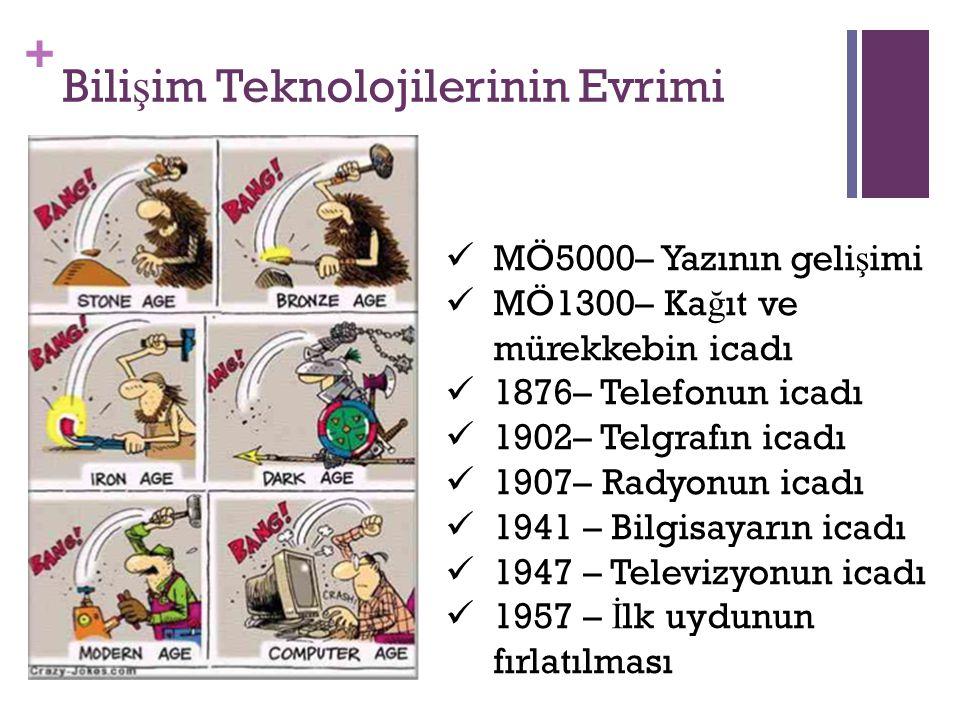 + Bili ş im Teknolojilerinin Evrimi MÖ5000– Yazının geli ş imi MÖ1300– Ka ğ ıt ve mürekkebin icadı 1876– Telefonun icadı 1902– Telgrafın icadı 1907– R