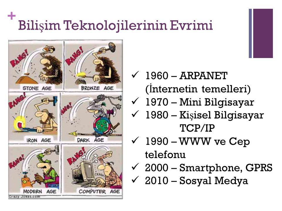 + Bili ş im Teknolojilerinin Evrimi 1960 – ARPANET ( İ nternetin temelleri) 1970 – Mini Bilgisayar 1980 – Ki ş isel Bilgisayar TCP/IP 1990 – WWW ve Ce