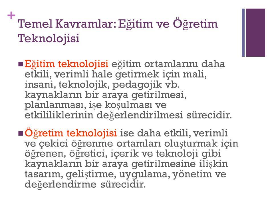 + Temel Kavramlar: E ğ itim ve Ö ğ retim Teknolojisi E ğ itim teknolojisi e ğ itim ortamlarını daha etkili, verimli hale getirmek için mali, insani, t