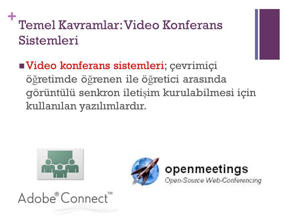 + Temel Kavramlar: Video Konferans Sistemleri Video konferans sistemleri; çevrimiçi ö ğ retimde ö ğ renen ile ö ğ retici arasında görüntülü senkron il