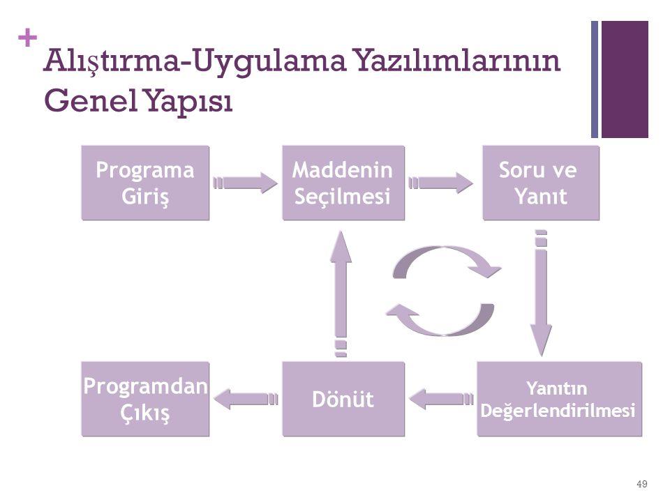 + 49 Alı ş tırma-Uygulama Yazılımlarının Genel Yapısı Programa Giriş Maddenin Seçilmesi Soru ve Yanıt Programdan Çıkış Dönüt Yanıtın Değerlendirilmesi