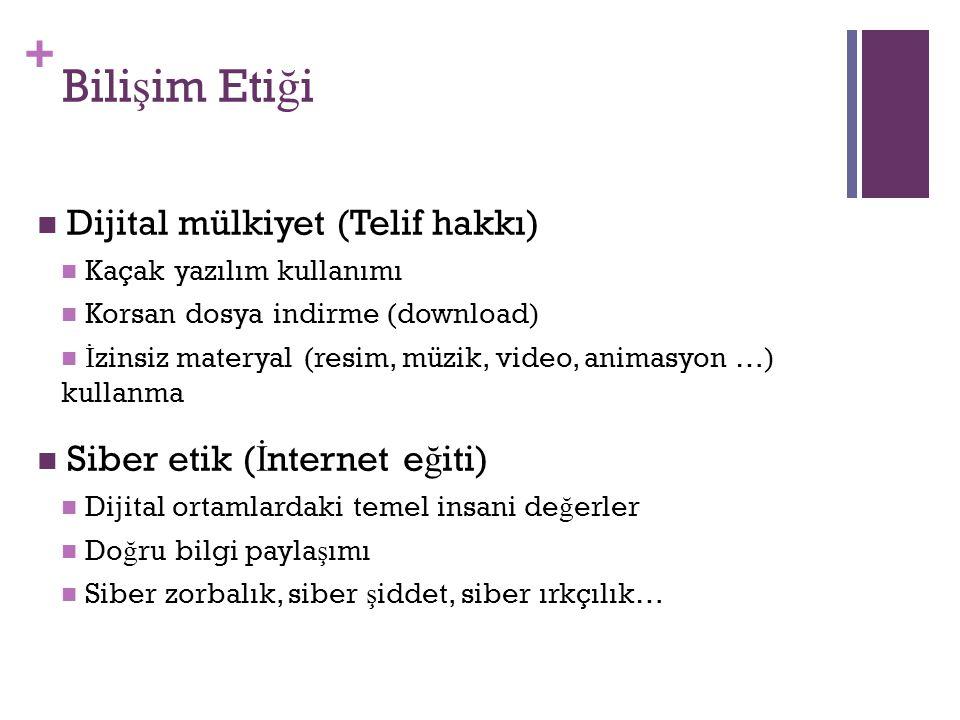 + Bili ş im Eti ğ i Dijital mülkiyet (Telif hakkı) Kaçak yazılım kullanımı Korsan dosya indirme (download) İ zinsiz materyal (resim, müzik, video, ani