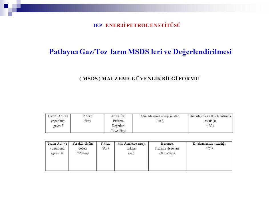 IEP- ENERJİ PETROL ENSTİTÜSÜ Tozun Adı ve yoğunluğu (gr/cm3) Partikül ölçüm değeri (Mikron) P Max (Bar) Min Ateşleme enerji miktarı (mJ) Hacimsel Patl