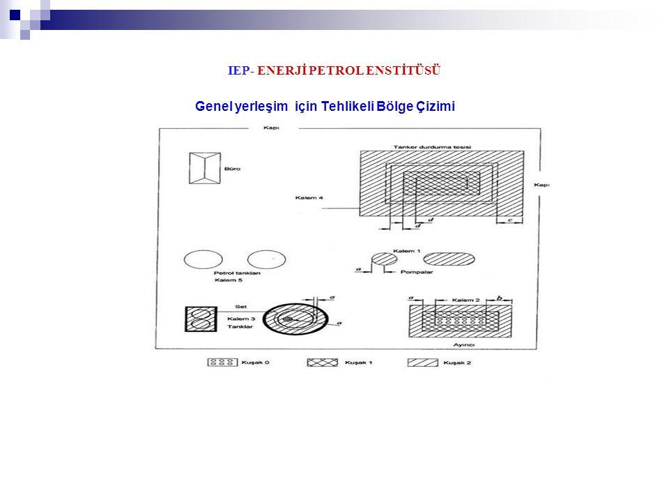IEP- ENERJİ PETROL ENSTİTÜSÜ Genel yerleşim için Tehlikeli Bölge Çizimi