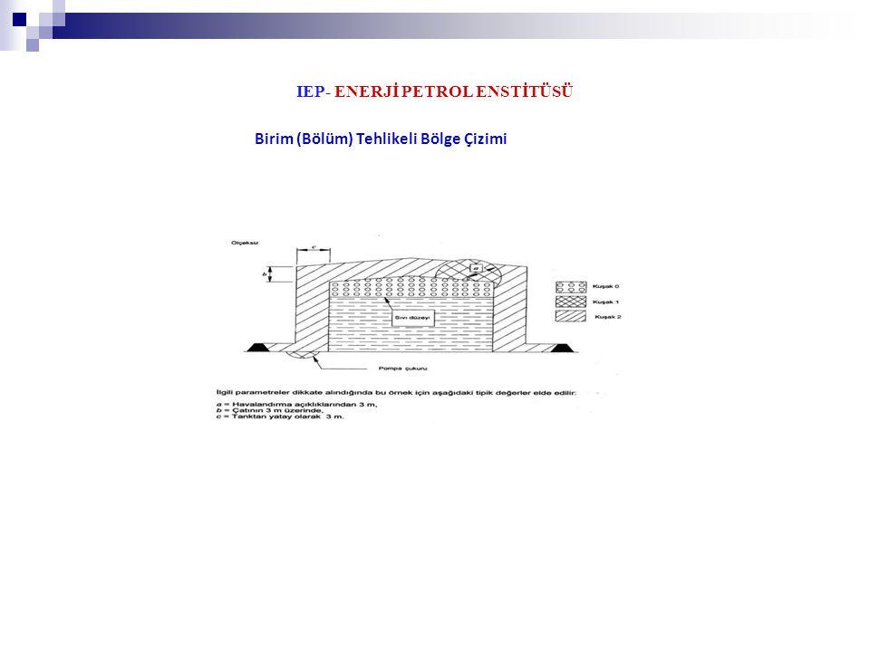 IEP- ENERJİ PETROL ENSTİTÜSÜ Birim (Bölüm) Tehlikeli Bölge Çizimi