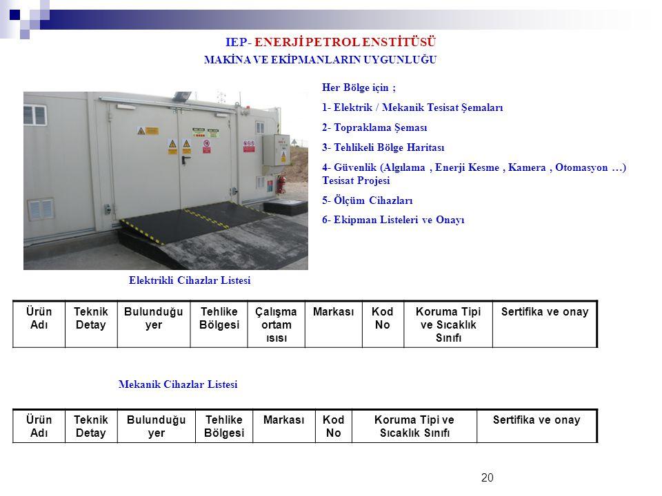 IEP- ENERJİ PETROL ENSTİTÜSÜ 20 MAKİNA VE EKİPMANLARIN UYGUNLUĞU Her Bölge için ; 1- Elektrik / Mekanik Tesisat Şemaları 2- Topraklama Şeması 3- Tehli