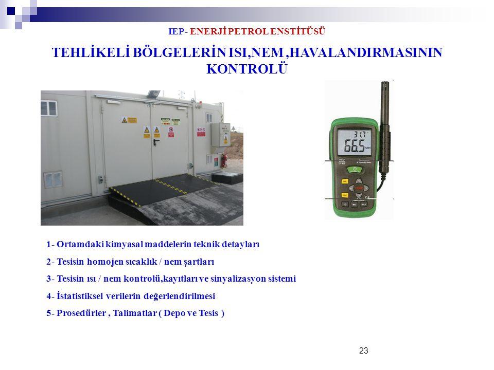 IEP- ENERJİ PETROL ENSTİTÜSÜ 23 TEHLİKELİ BÖLGELERİN ISI,NEM,HAVALANDIRMASININ KONTROLÜ 1- Ortamdaki kimyasal maddelerin teknik detayları 2- Tesisin h