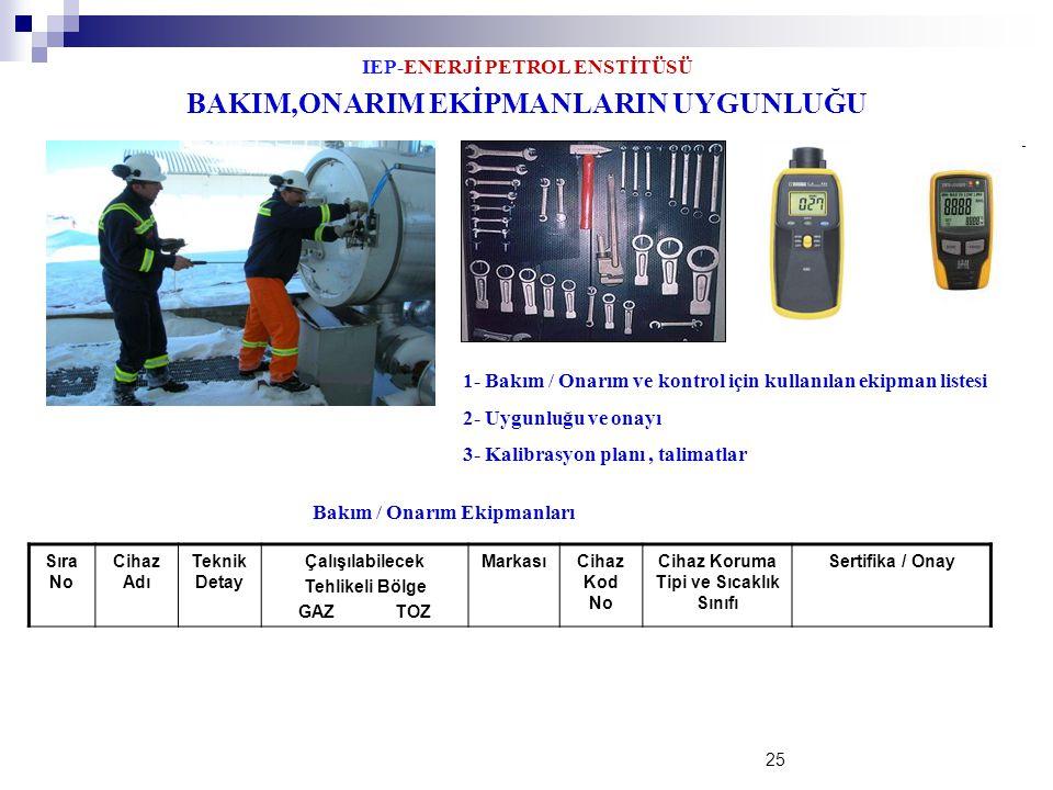 IEP-ENERJİ PETROL ENSTİTÜSÜ 25 BAKIM,ONARIM EKİPMANLARIN UYGUNLUĞU 1- Bakım / Onarım ve kontrol için kullanılan ekipman listesi 2- Uygunluğu ve onayı