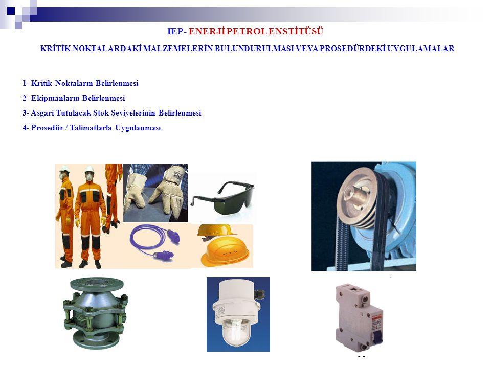 IEP- ENERJİ PETROL ENSTİTÜSÜ 30 KRİTİK NOKTALARDAKİ MALZEMELERİN BULUNDURULMASI VEYA PROSEDÜRDEKİ UYGULAMALAR 1- Kritik Noktaların Belirlenmesi 2- Eki