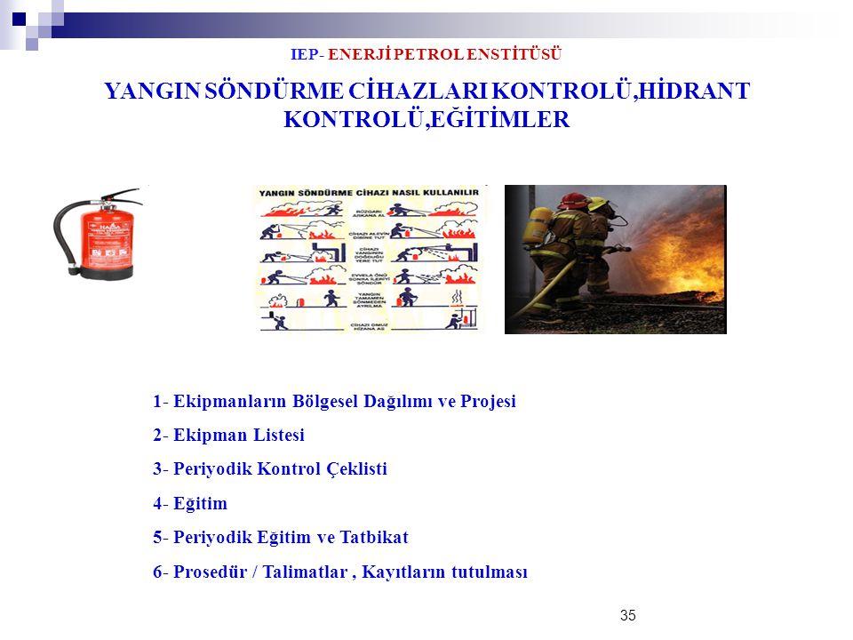 IEP- ENERJİ PETROL ENSTİTÜSÜ 35 YANGIN SÖNDÜRME CİHAZLARI KONTROLÜ,HİDRANT KONTROLÜ,EĞİTİMLER 1- Ekipmanların Bölgesel Dağılımı ve Projesi 2- Ekipman