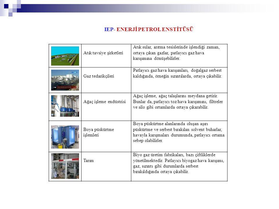 IEP- ENERJİ PETROL ENSTİTÜSÜ Atık tavsiye şirketleri Atık sular, arıtma tesislerinde işlendiği zaman, ortaya çıkan gazlar, patlayıcı gaz/hava karışımı
