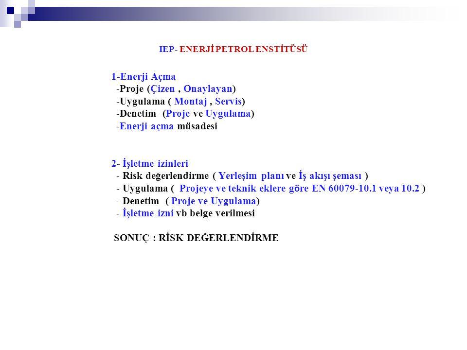 IEP- ENERJİ PETROL ENSTİTÜSÜ 1-Enerji Açma -Proje (Çizen, Onaylayan) -Uygulama ( Montaj, Servis) -Denetim (Proje ve Uygulama) -Enerji açma müsadesi 2-