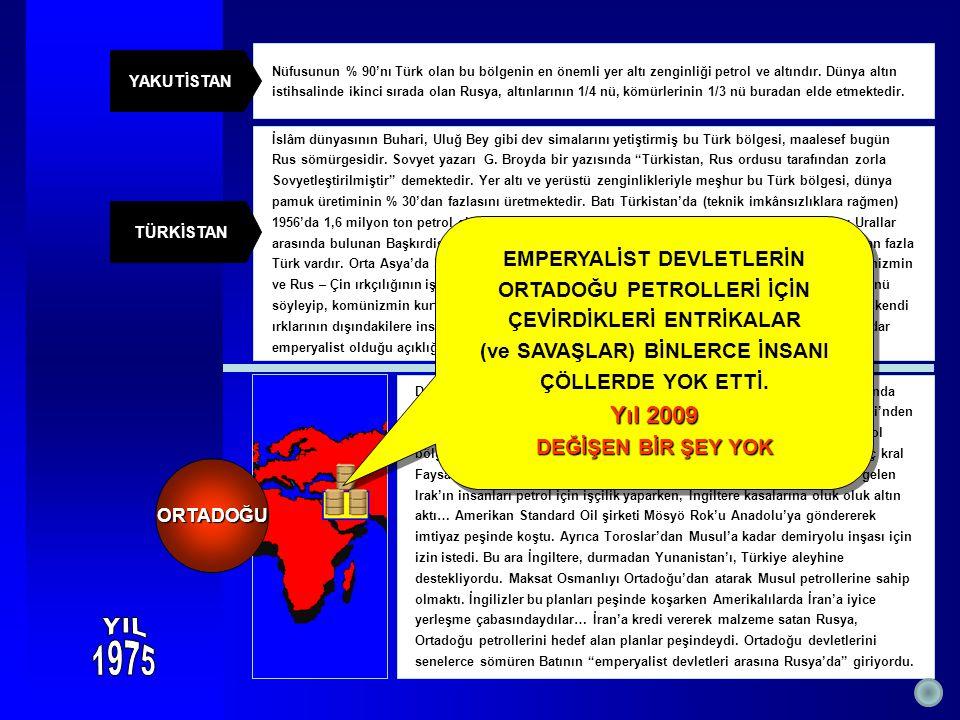 Nüfusunun % 90'nı Türk olan bu bölgenin en önemli yer altı zenginliği petrol ve altındır. Dünya altın istihsalinde ikinci sırada olan Rusya, altınları