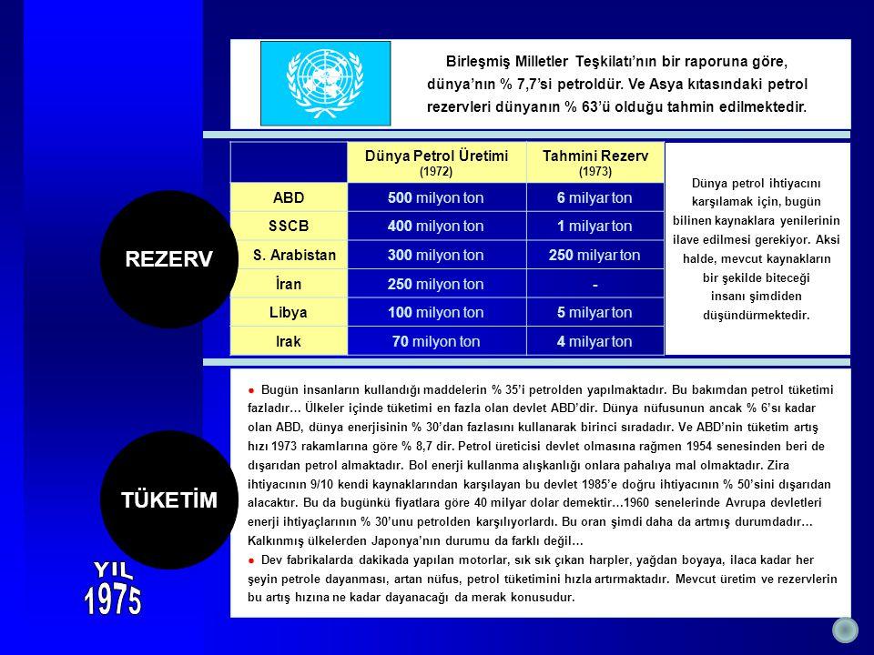 Birleşmiş Milletler Teşkilatı'nın bir raporuna göre, dünya'nın % 7,7'si petroldür. Ve Asya kıtasındaki petrol rezervleri dünyanın % 63'ü olduğu tahmin