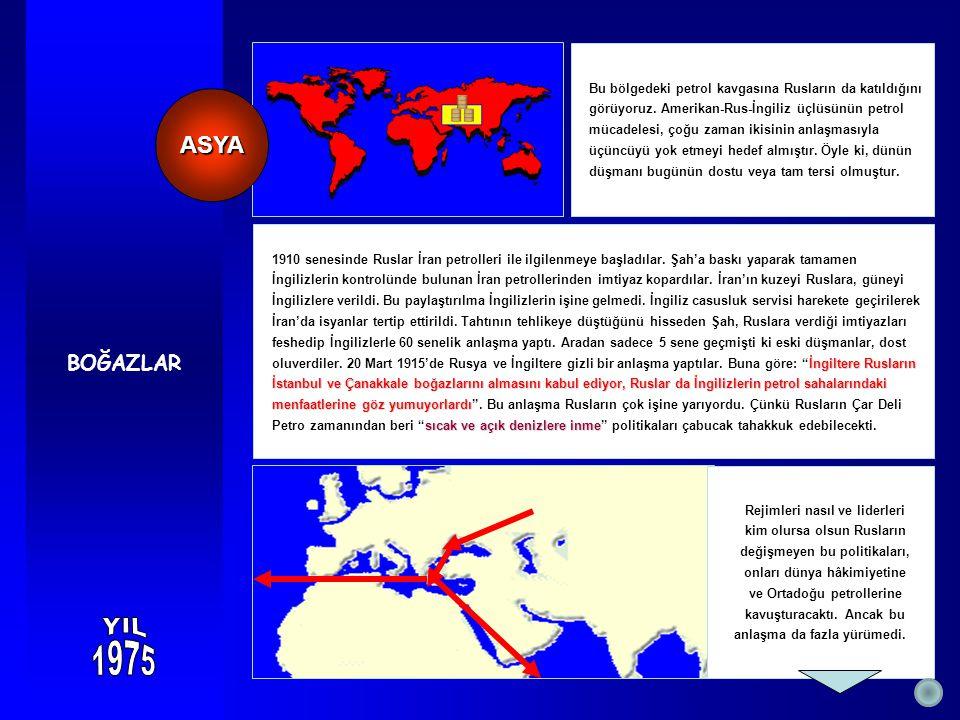 BOĞAZLARASYA İngiltere Rusların İstanbul ve Çanakkale boğazlarını almasını kabul ediyor, Ruslar da İngilizlerin petrol sahalarındaki menfaatlerine göz