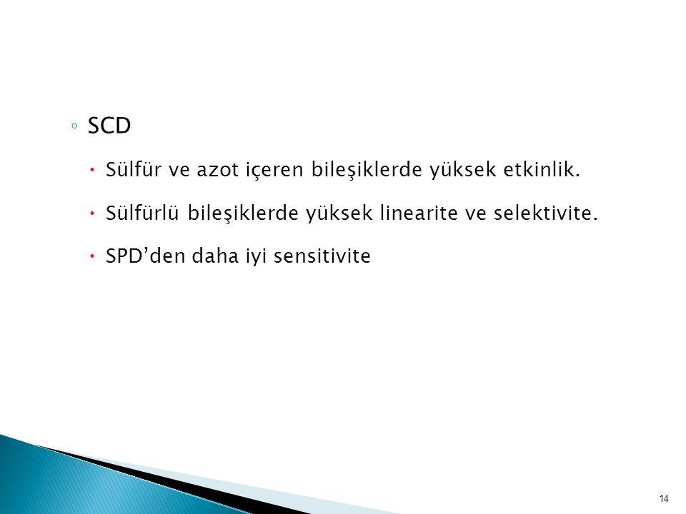 ◦ SCD  Sülfür ve azot içeren bileşiklerde yüksek etkinlik.  Sülfürlü bileşiklerde yüksek linearite ve selektivite.  SPD'den daha iyi sensitivite 14