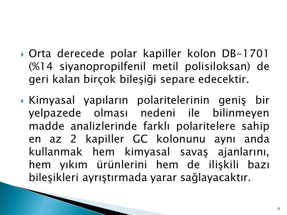  Orta derecede polar kapiller kolon DB-1701 (%14 siyanopropilfenil metil polisiloksan) de geri kalan birçok bileşiği separe edecektir.  Kimyasal yap