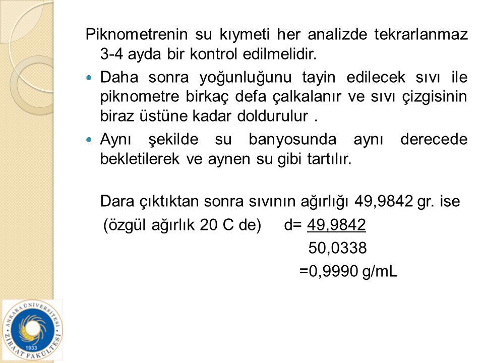 Piknometrenin su kıymeti her analizde tekrarlanmaz 3-4 ayda bir kontrol edilmelidir. Daha sonra yoğunluğunu tayin edilecek sıvı ile piknometre birkaç