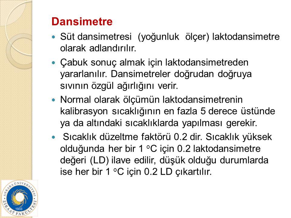 Dansimetre Süt dansimetresi (yoğunluk ölçer) laktodansimetre olarak adlandırılır. Çabuk sonuç almak için laktodansimetreden yararlanılır. Dansimetrele