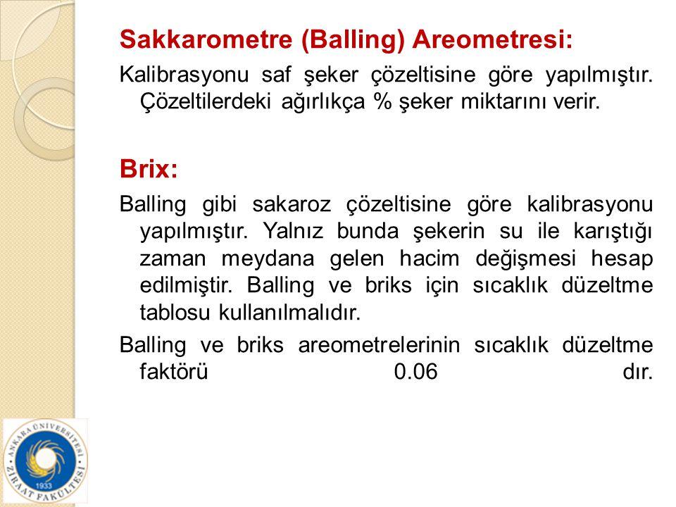 Sakkarometre (Balling) Areometresi: Kalibrasyonu saf şeker çözeltisine göre yapılmıştır. Çözeltilerdeki ağırlıkça % şeker miktarını verir. Brix: Balli