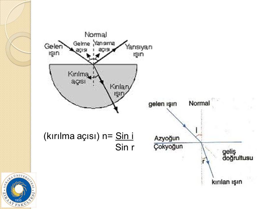 (kırılma açısı) n= Sin i Sin r