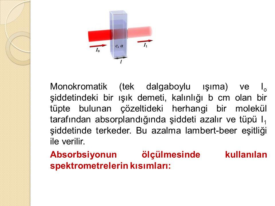 Monokromatik (tek dalgaboylu ışıma) ve I o şiddetindeki bir ışık demeti, kalınlığı b cm olan bir tüpte bulunan çözeltideki herhangi bir molekül tarafı