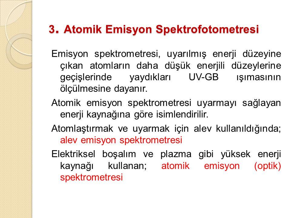 3. Atomik Emisyon Spektrofotometresi Emisyon spektrometresi, uyarılmış enerji düzeyine çıkan atomların daha düşük enerjili düzeylerine geçişlerinde ya