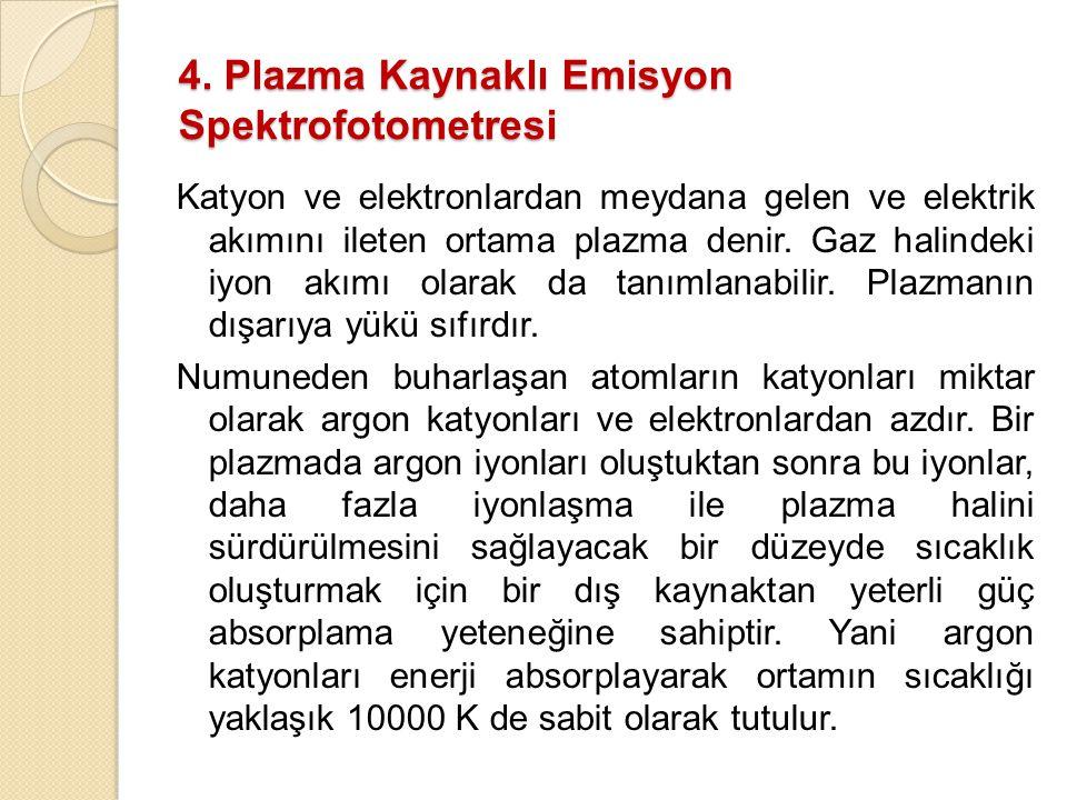 4. Plazma Kaynaklı Emisyon Spektrofotometresi Katyon ve elektronlardan meydana gelen ve elektrik akımını ileten ortama plazma denir. Gaz halindeki iyo
