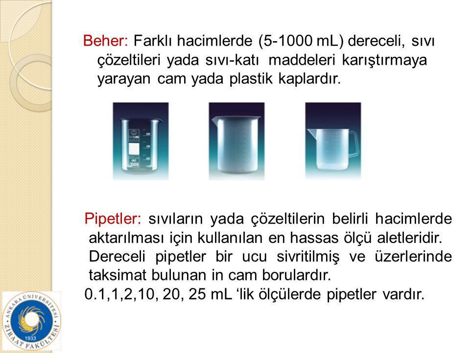 Beher: Farklı hacimlerde (5-1000 mL) dereceli, sıvı çözeltileri yada sıvı-katı maddeleri karıştırmaya yarayan cam yada plastik kaplardır. Pipetler: sı