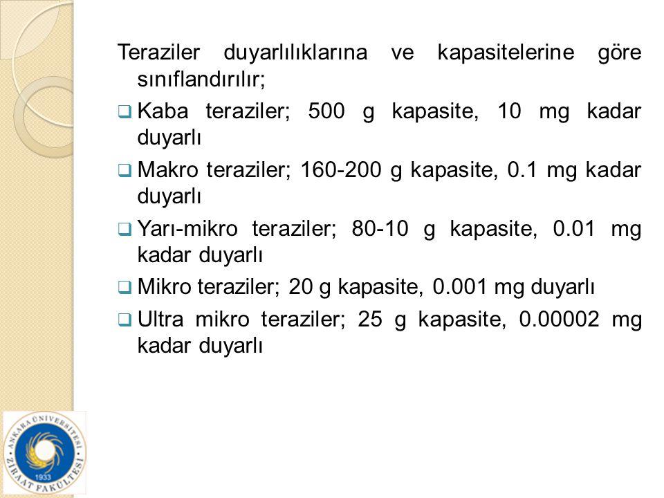 Teraziler duyarlılıklarına ve kapasitelerine göre sınıflandırılır;  Kaba teraziler; 500 g kapasite, 10 mg kadar duyarlı  Makro teraziler; 160-200 g