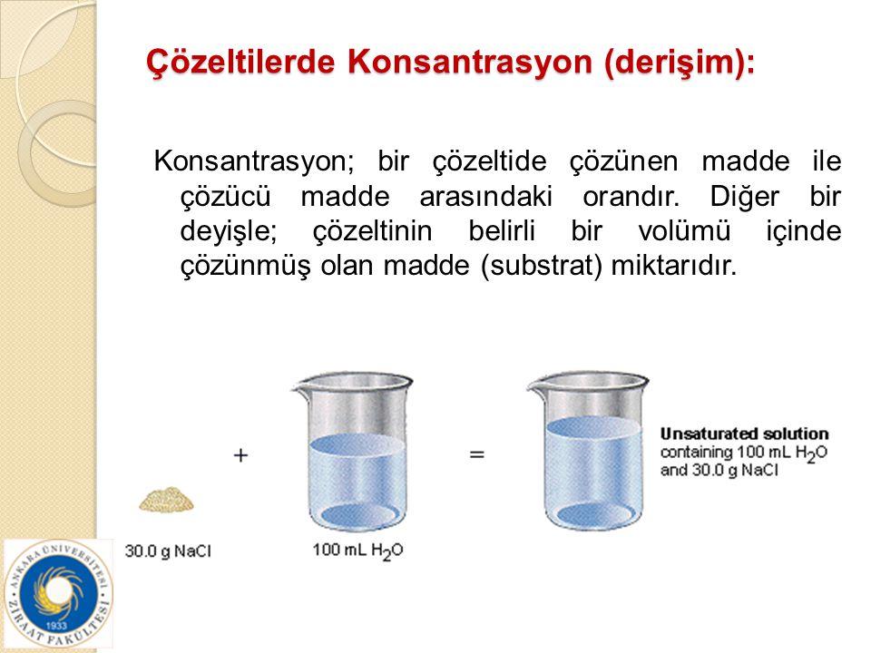Çözeltilerde Konsantrasyon (derişim): Konsantrasyon; bir çözeltide çözünen madde ile çözücü madde arasındaki orandır. Diğer bir deyişle; çözeltinin be