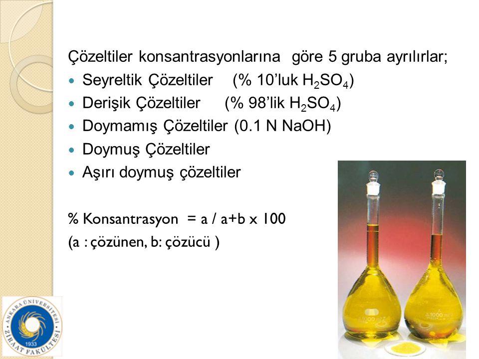 Çözeltiler konsantrasyonlarına göre 5 gruba ayrılırlar; Seyreltik Çözeltiler (% 10'luk H 2 SO 4 ) Derişik Çözeltiler (% 98'lik H 2 SO 4 ) Doymamış Çöz