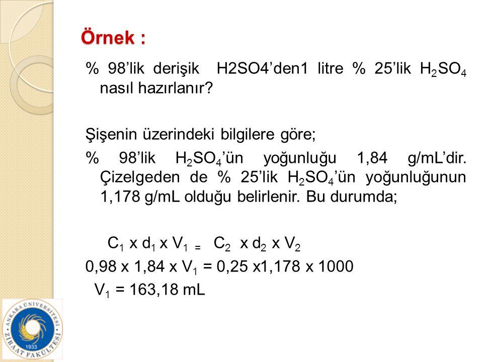 Örnek : % 98'lik derişik H2SO4'den1 litre % 25'lik H 2 SO 4 nasıl hazırlanır? Şişenin üzerindeki bilgilere göre; % 98'lik H 2 SO 4 'ün yoğunluğu 1,84