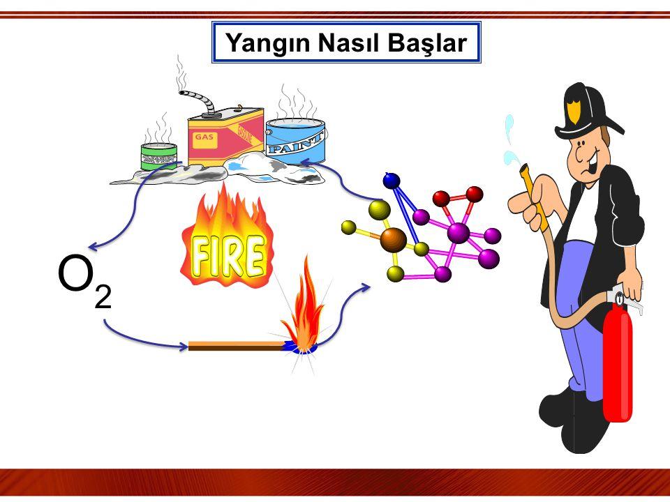 Yangın Nasıl Başlar O 2