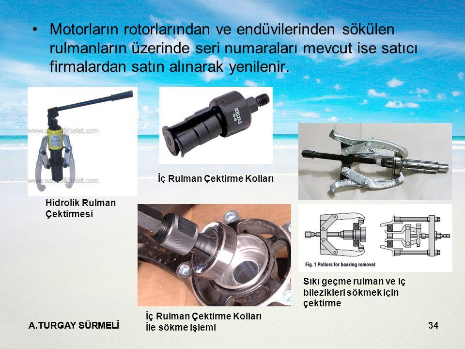 A.TURGAY SÜRMELİ 34 Motorların rotorlarından ve endüvilerinden sökülen rulmanların üzerinde seri numaraları mevcut ise satıcı firmalardan satın alınar