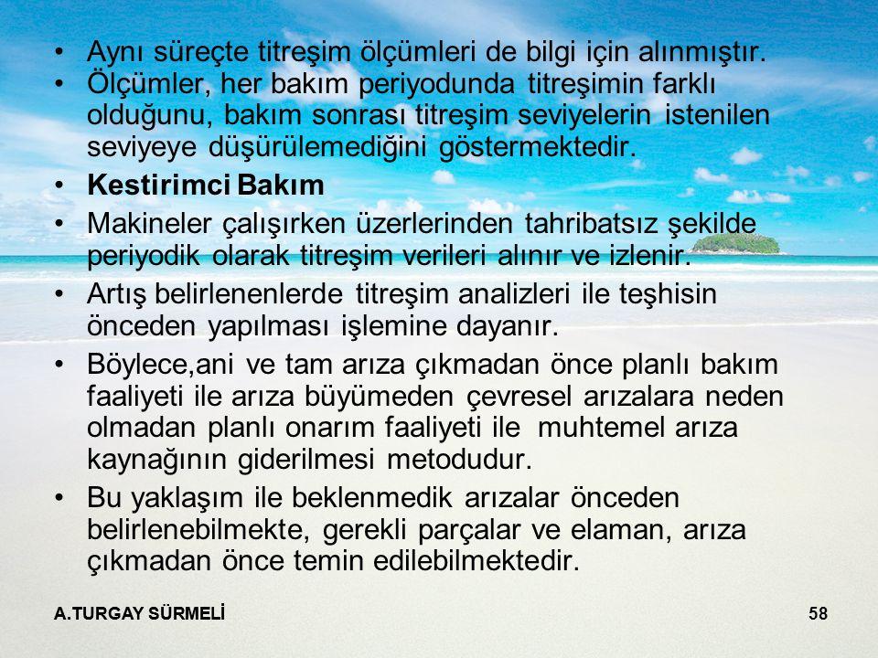 A.TURGAY SÜRMELİ 58 Aynı süreçte titreşim ölçümleri de bilgi için alınmıştır.