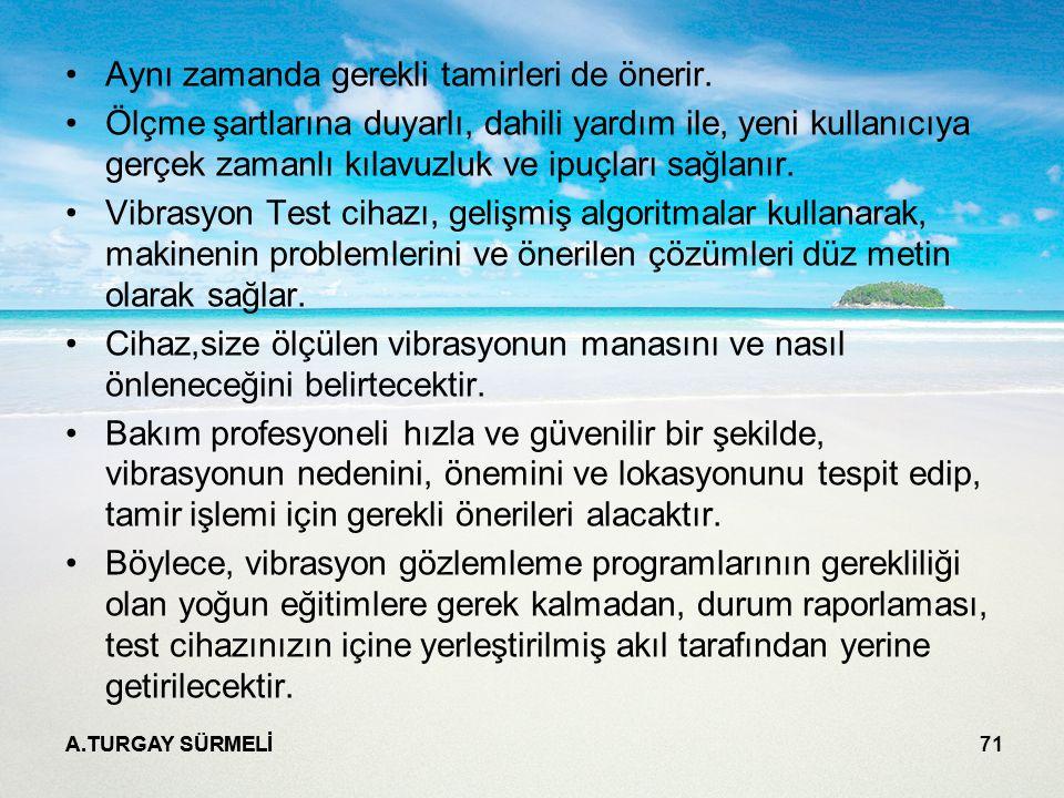A.TURGAY SÜRMELİ 71 Aynı zamanda gerekli tamirleri de önerir.