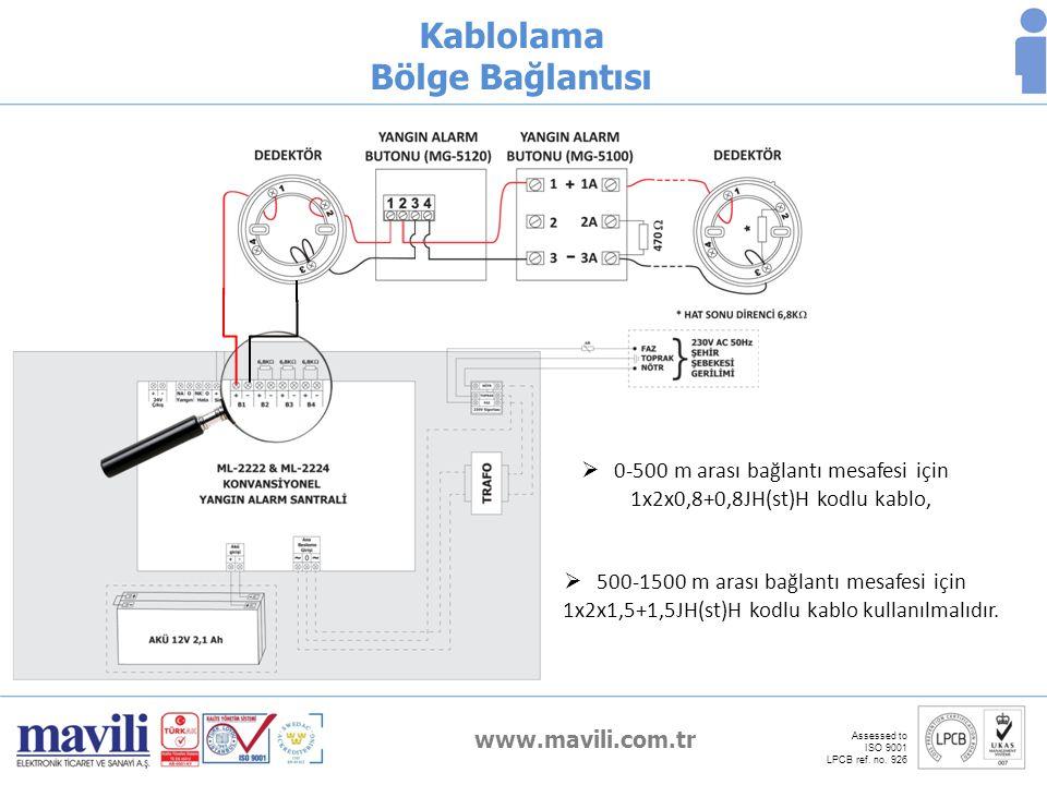 www.mavili.com.tr Assessed to ISO 9001 LPCB ref. no. 926 Kablolama Bölge Bağlantısı  0-500 m arası bağlantı mesafesi için 1x2x0,8+0,8JH(st)H kodlu ka