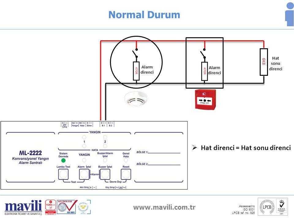 www.mavili.com.tr Assessed to ISO 9001 LPCB ref. no. 926 Normal Durum Alarm direnci Alarm direnci Hat sonu direnci  Hat direnci = Hat sonu direnci