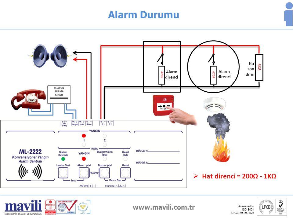 www.mavili.com.tr Assessed to ISO 9001 LPCB ref. no. 926 Alarm Durumu Alarm direnci Hat sonu direnci Alarm direnci  Hat direnci = 200Ω - 1KΩ