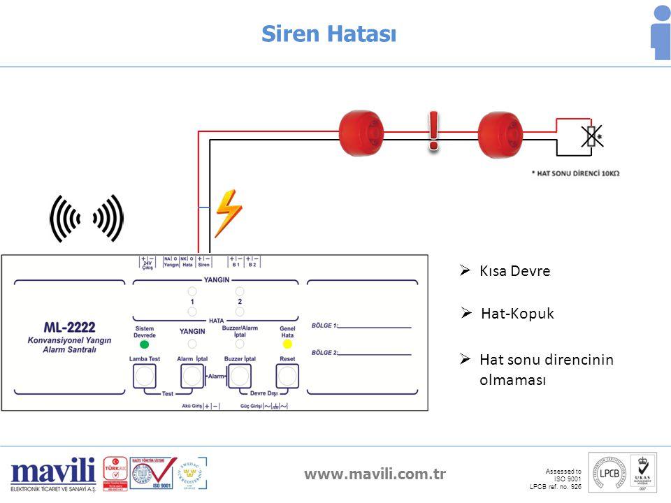 www.mavili.com.tr Assessed to ISO 9001 LPCB ref. no. 926 Siren Hatası  Kısa Devre  Hat-Kopuk  Hat sonu direncinin olmaması