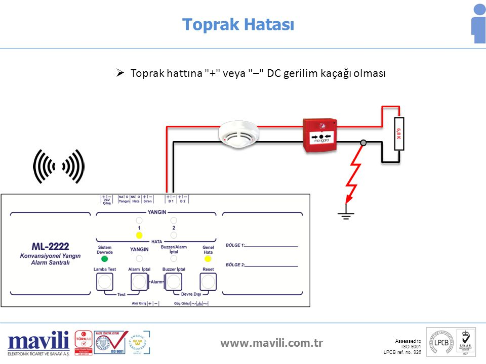 www.mavili.com.tr Assessed to ISO 9001 LPCB ref. no. 926 Toprak Hatası  Toprak hattına